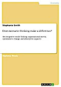 Does Scenario Thinking Make A Difference? - Stephanie Smith
