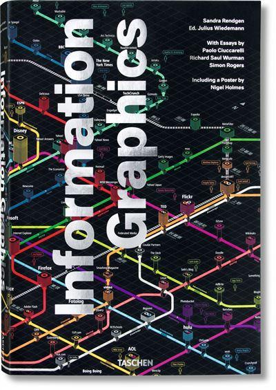 Information graphics - Taschen