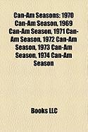 Can-Am Seasons: 1970 Can-Am Season, 1969 Can-Am Season, 1971 Can-Am Season, 1972 Can-Am Season, 1973 Can-Am Season, 1974 Can-Am Season